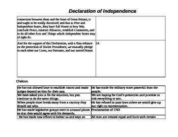 Declaration of Independence Modern Day Translation