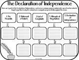 Declaration of Independence Note Guide