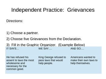 Declaration of Independence Powerpoint Lesson