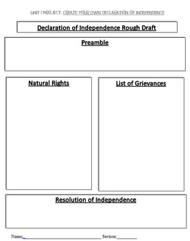Declaration of Independence Project - Create Your Own DoI - Editable