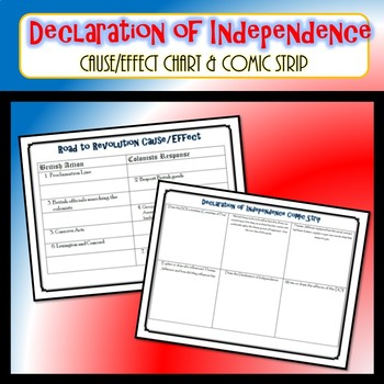 Declaration of Independence Road to Revolution Comic & Cause/Effect Chart