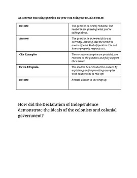Declaration of Independence Scavenger Hunt