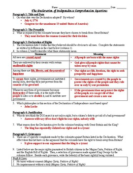 Declaration of Independence Text and Questions