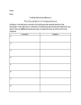 Declaration of Independence Textual Evidence worksheet