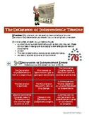 Declaration of Independence Timeline Activity
