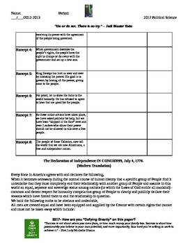 Declaration of Independence Worksheet/In Depth Study