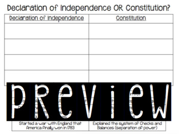 Declaration of Independence or Constitution? Sort