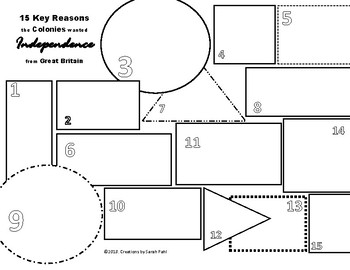 Declaration of independence Graphic Organizer