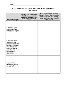 Declaration of the Rights of Man Analysis Activity