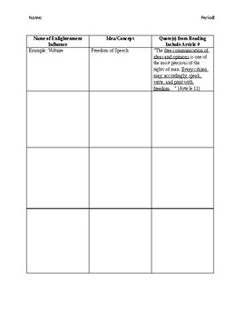 Declaration of the Rights of Man + Worksheet