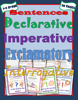 Declarative Imperative Exclamatory Interrogative Sentences