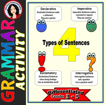 Sentence Types differentiated