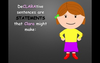 Declarative, Interrogative, Imperative, Exclamatory Sentences