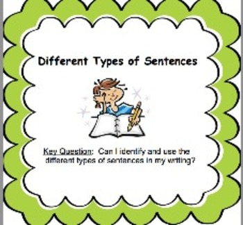 Declarative, Interrogative, Imperative, and Exclamatory Sentences