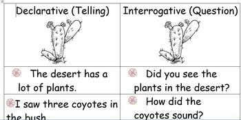 Declarative Interrogative Sentences Center