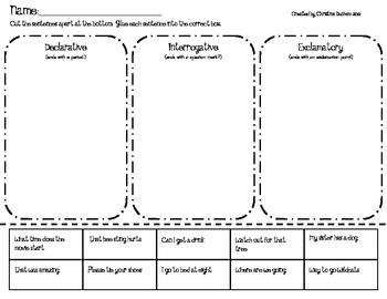 Declarative, Interrogative, or Exclamatory sentence sort by Mrs Dunham