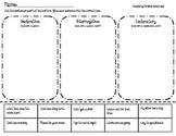 Declarative, Interrogative, or Exclamatory sentence sort