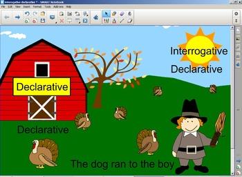 Declarative and Interrogative Sentences Thanksgiving Smartboard