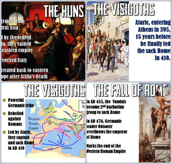 Decline and Fall of the Roman Empire PowerPoint Lesson