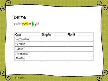 Declining Latin Nouns: An Overview