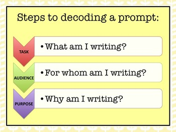 Decode It - Minilesson to decode writing prompts
