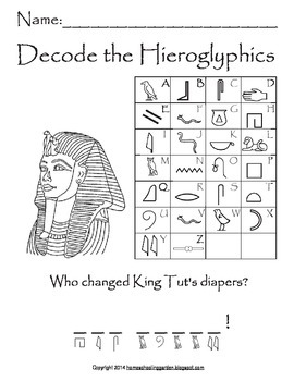 Ancient Egypt Code, Decode the Hieroglyphics