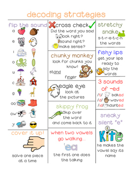 Decoding Anchor Charts