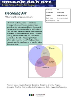 Decoding Art - where is the meaning in art?