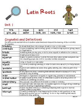 Decoding Detectives: Latin Root & Word Vocabulary Study UNIT 1 -ELA CCSS Aligned