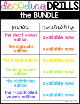 Decoding Drills for Fluency - The Bundle