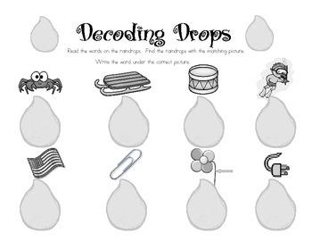 Decoding Drops
