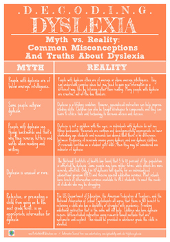 Decoding Dyslexia: Myth vs. Reality