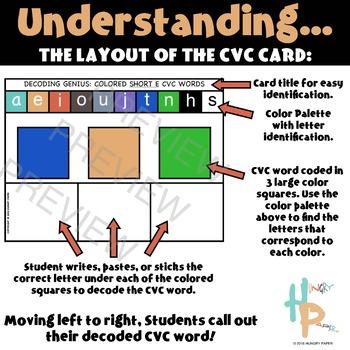 Decoding Genius: Short E CVC Words