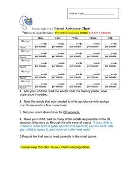 Decoding Non-Sense Word Probes: Short Vowels & Blends: chart & HW