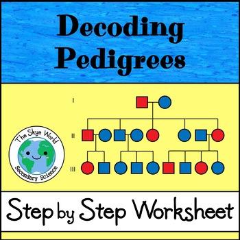Decoding Pedigrees