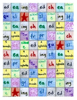 Decoding/Phonics/Phonological Awareness Game: For Dyslexics (version 2)