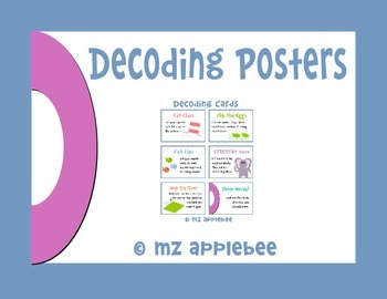 Decoding Posters