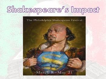 Decoding Shakespeare: Tricks for Shakespeare PowerPoint