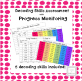 Decoding Skills Progress Monitoring
