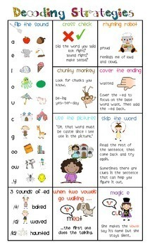Decoding strategies a quick reference guide for parents guided decoding strategies a quick reference guide for parents guided reading ibookread