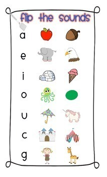 Decoding Strategies: A Quick-Reference Guide for Parents & Guided Reading