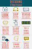 Decoding Strategies Poster