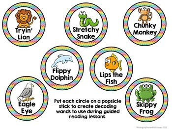 Guided Reading Decoding Strategies Posters and More - Rainbow Chevron