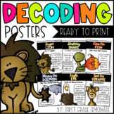 Decoding Strategies Posters