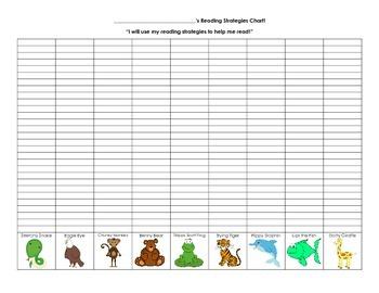 Decoding Strategy Chart
