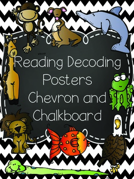 Reading Decoding Strategy Posters