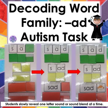 Decoding Word Family -ad (Autism and Special Education)