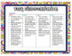 Decoding Words Lesson Plan