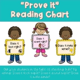Decoding chart for Shared Reading to check MSV