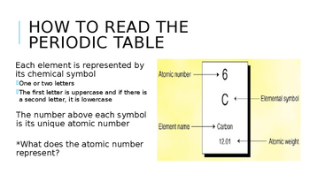 Decoding the periodic table powerpoint by middle school survival guide decoding the periodic table powerpoint urtaz Image collections